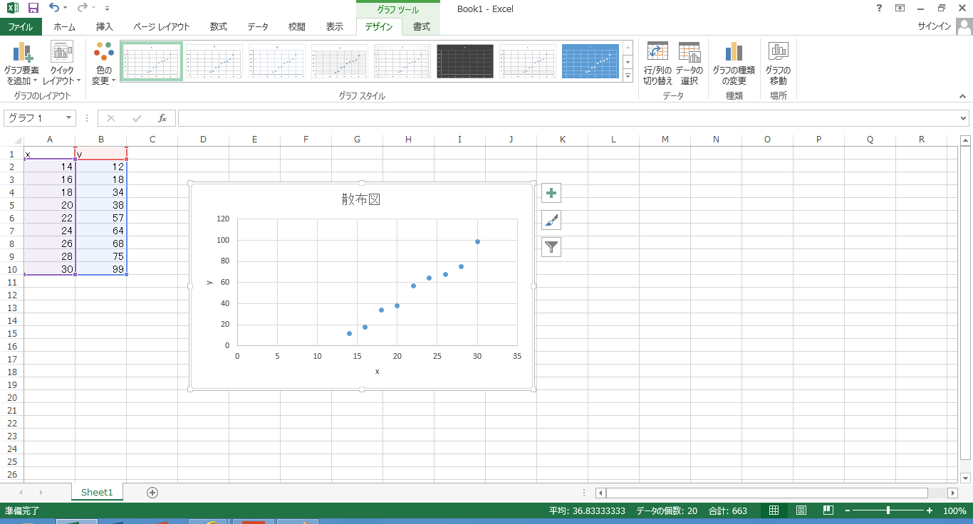 how to add regression line in excel mac